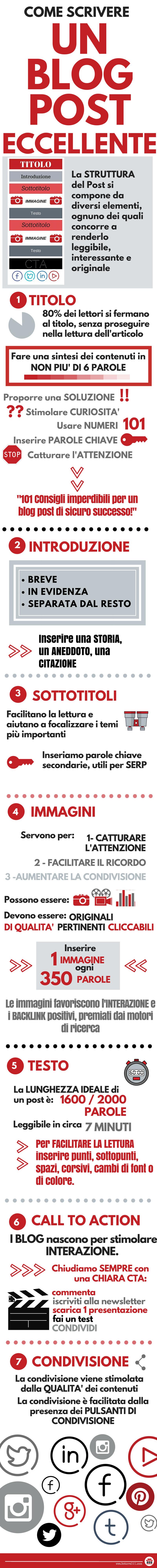 Infografica_come fare un Blog Post