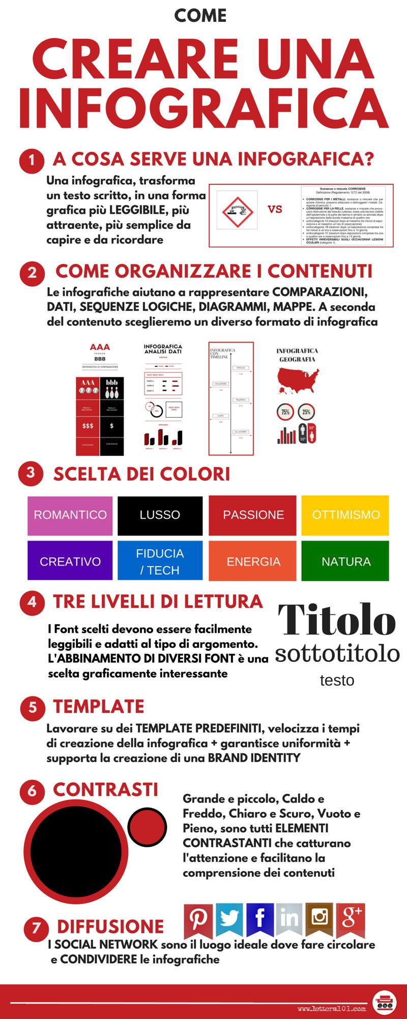 ita   lettera101  infografiche  istruzioni per l u2019uso