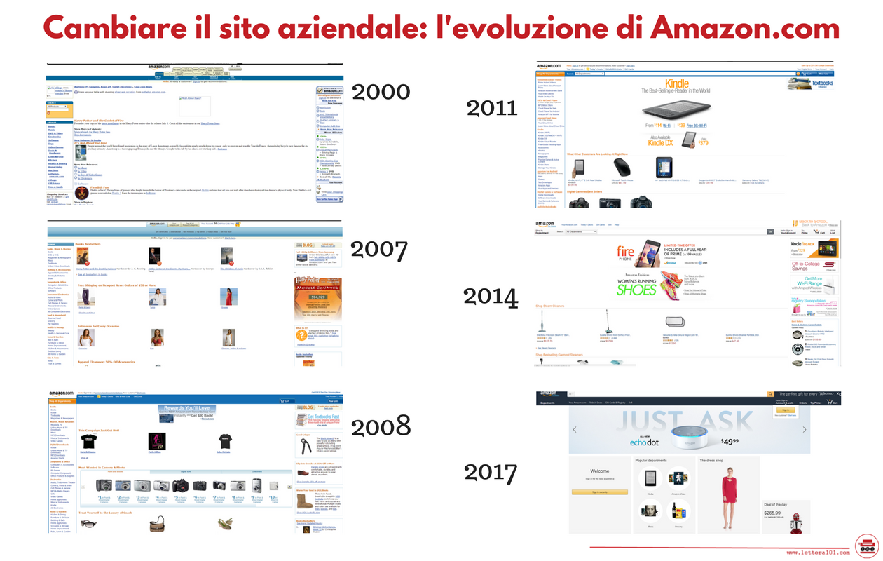 Cambiare il sito: esempio Amazon